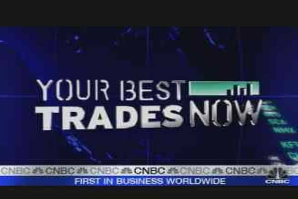 Your Best Trade Now