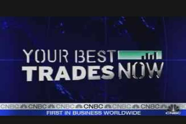 Your Best Trades Now
