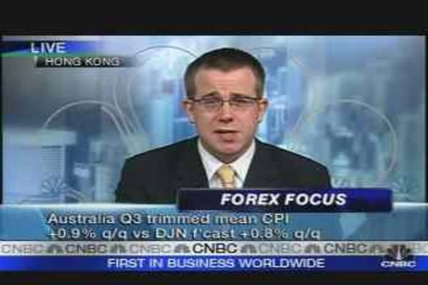 Buy Aussie against Kiwi