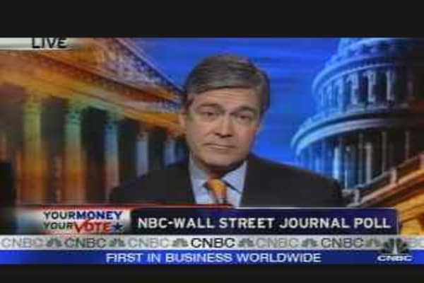 NBC-WSJ Poll
