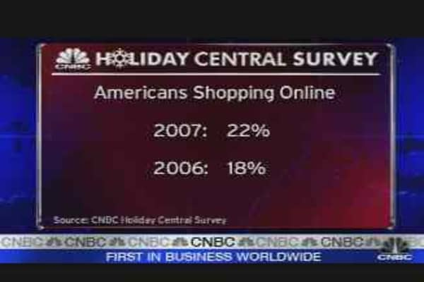 Retail Sector's Xmas Countdown