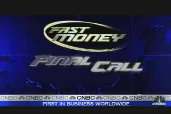 Fast Money: Technical Outlook '08