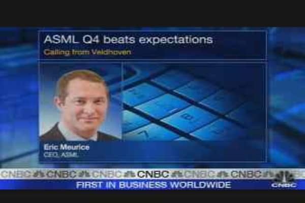 ASML Earnings Beat Expectations