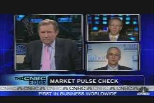 Markets Pulse Check