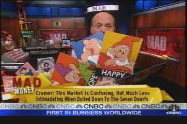 Cramer's State of the Market Address