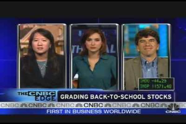 Back to School Stocks