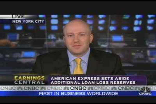American Express Earnings