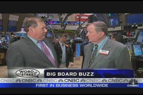Trader Talk With Art Cashin