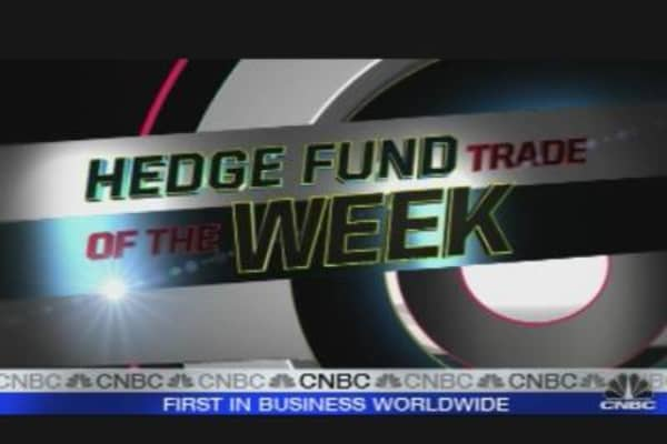 Hedge Fund Trade of the Week