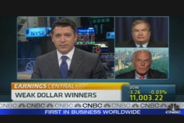 Dollar Drop Post IMF Meeting
