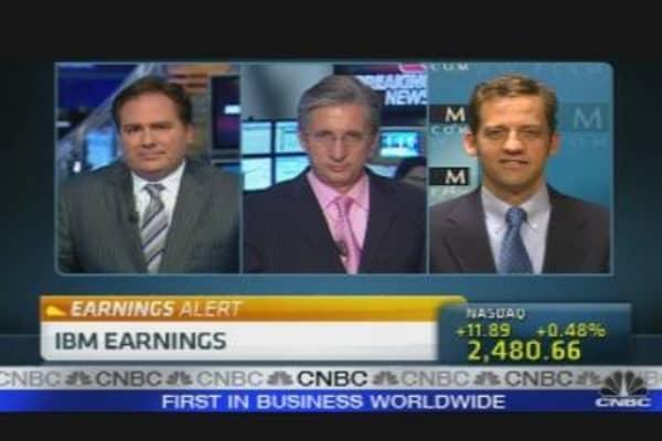 IBM Earnings Reaction