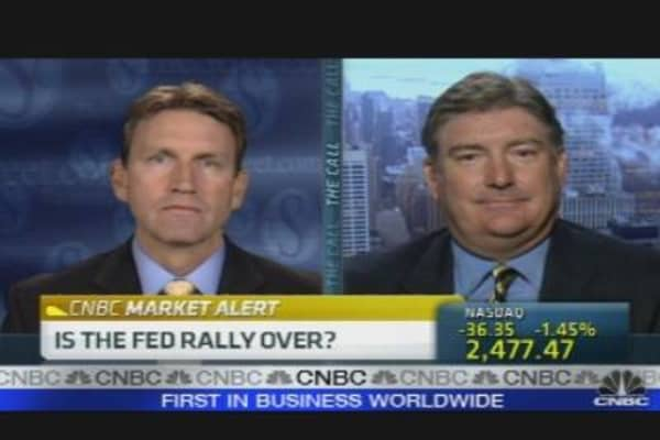 Fed Rally Over?