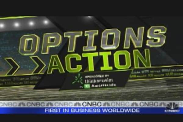 Options Action
