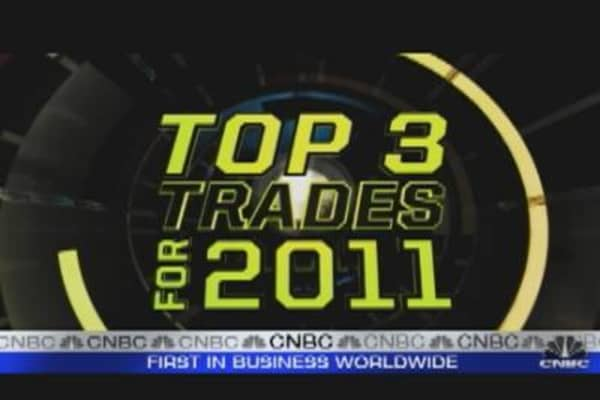 Top Three Security Trades for 2011