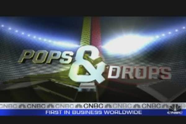 Stocks Pops & Drops