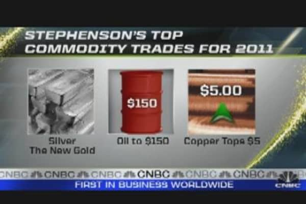 Top Commodity Stocks for 2011