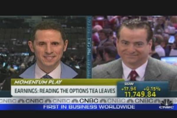 Earnings: Reading the Options Tea Leaves