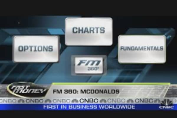 Fast Money 360: McDonald's