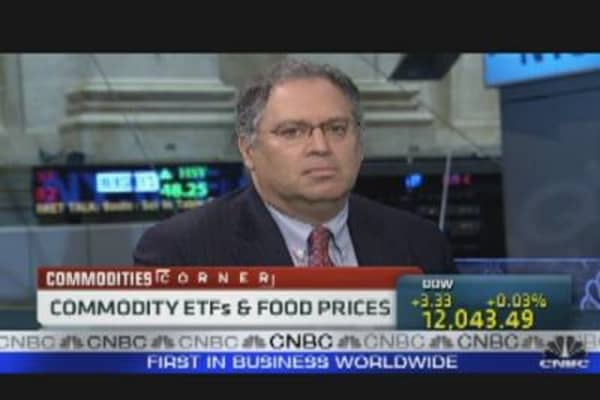 Commodity ETFs & Food Prices