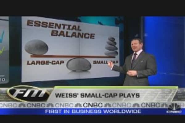 Small Cap Plays