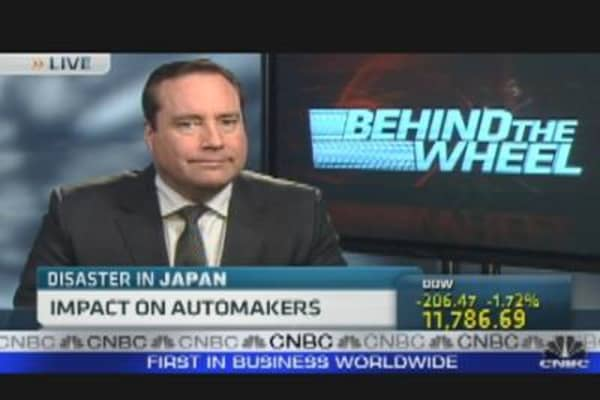 Impact on Automakers