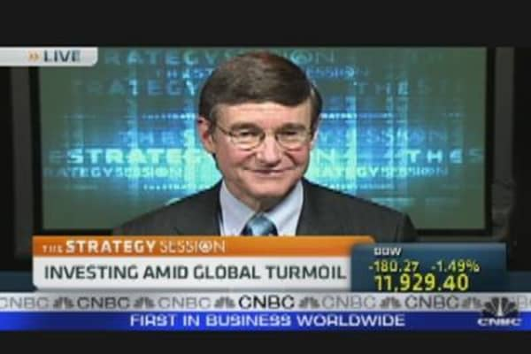 Investing Amid Global Turmoil