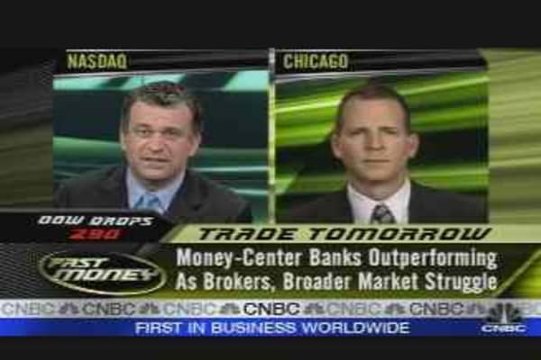 Tomorrow's Trades: Safe-Deposit Stocks
