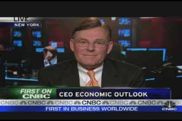 CEO Economic Outlook