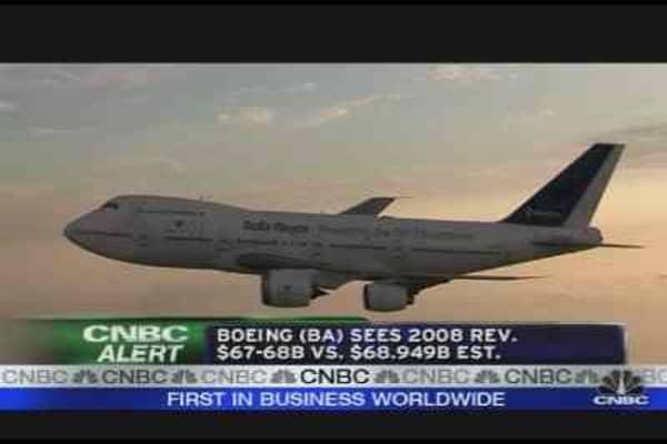 Boeing Earnings Reaction