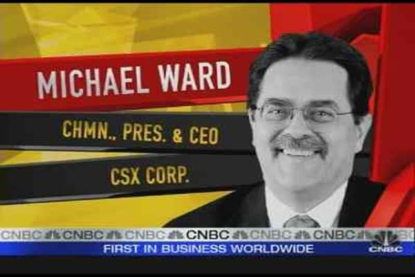 Cramer on CSX