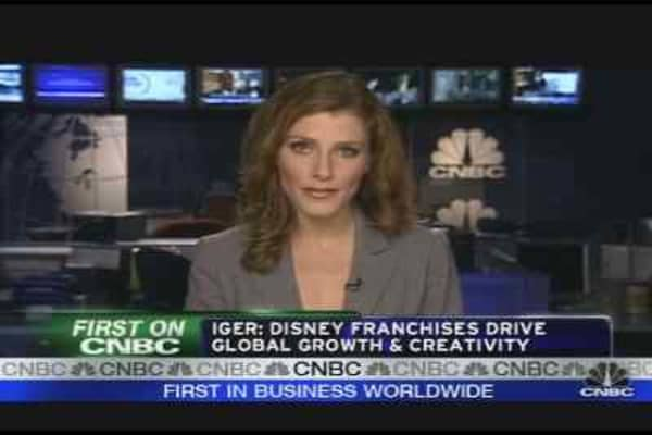 Disney Earnings & Outlook
