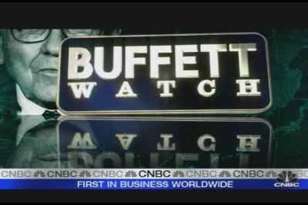 Buffett Watch