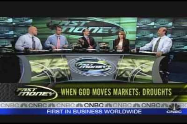 When God Moves Markets
