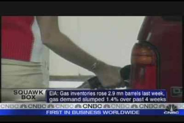 Oil Settles Below $123 Bbl