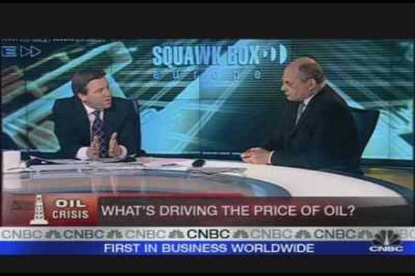 Oil On the Increase Again