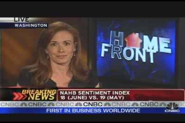 Homebuilder Sentiment Drops