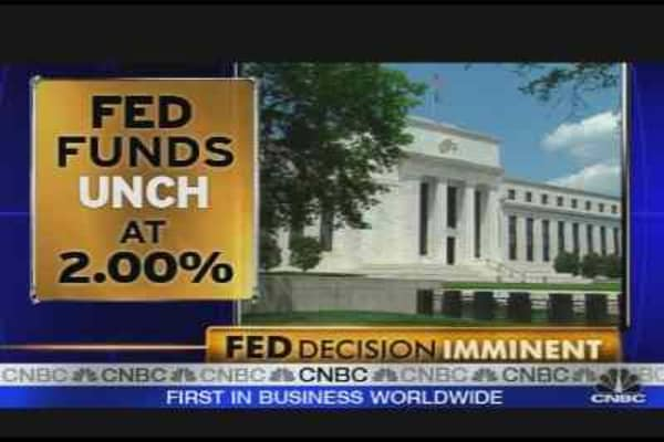 Fed Decision Analysis