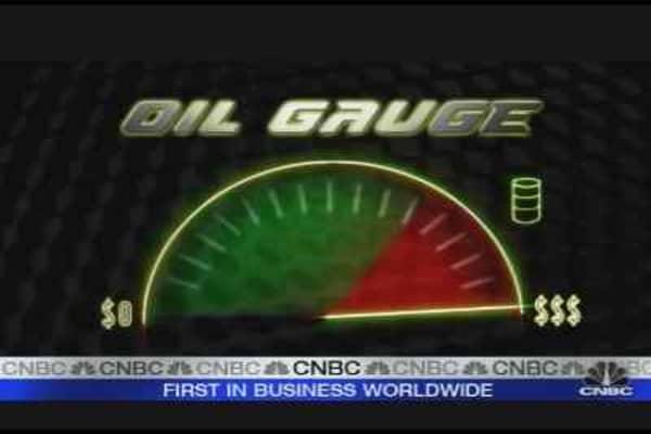 Assessing Oil's Fall