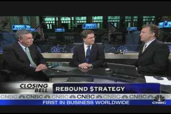Market Rebound $trategy