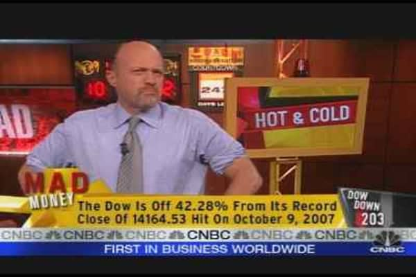 Market According to Cramer