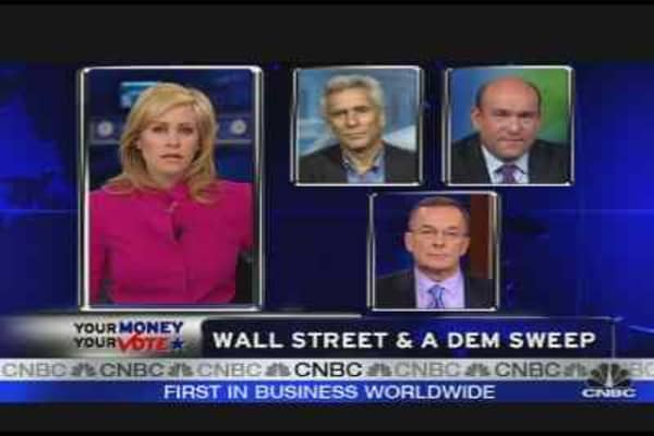 Wall Street Scared of Dem Sweep?