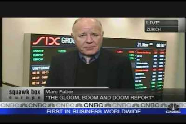 Strong Rebound Coming: Dr. Doom