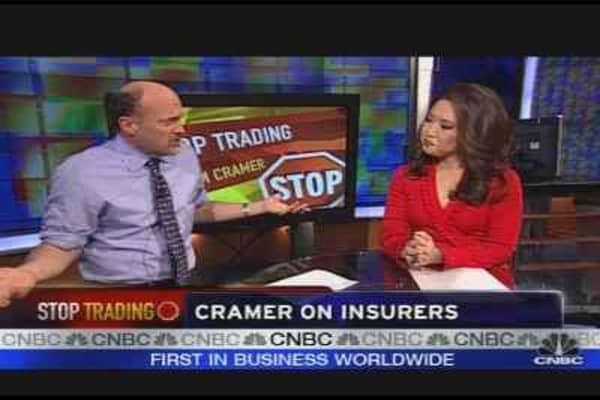 Stop Trading, Listen to Cramer!