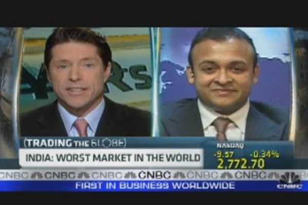 India: Worst Market in World?