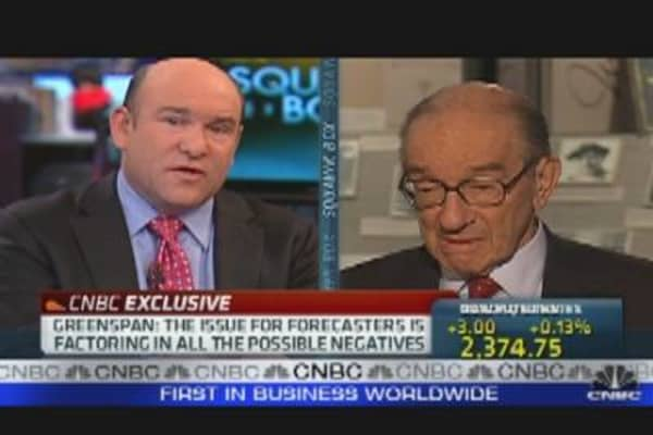 Greenspan on Profits, Inflation