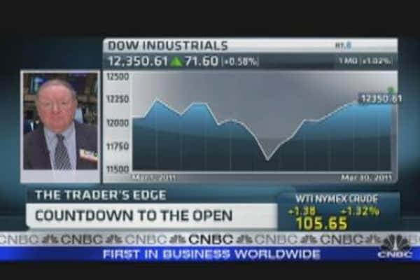 Cashin's Trader's Edge
