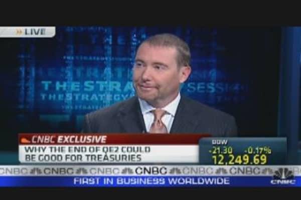 Impact of QE on Bonds