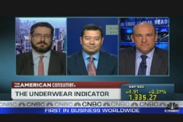 The Underwear Indicator