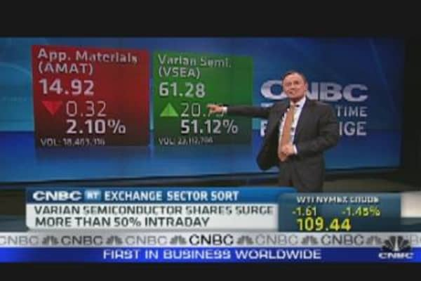 Sector Sort: Applied Materials & Varian
