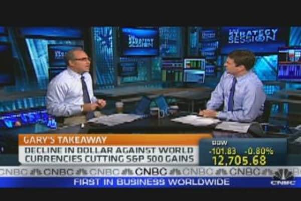 Dollar Dive to Whack Stocks?